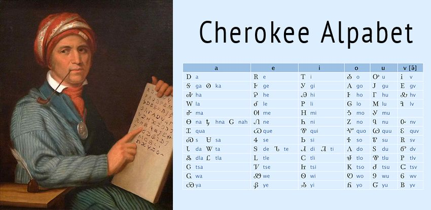 Native American Languages Resources from Crazy Crow